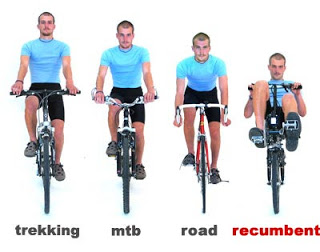 Comparatif vélos